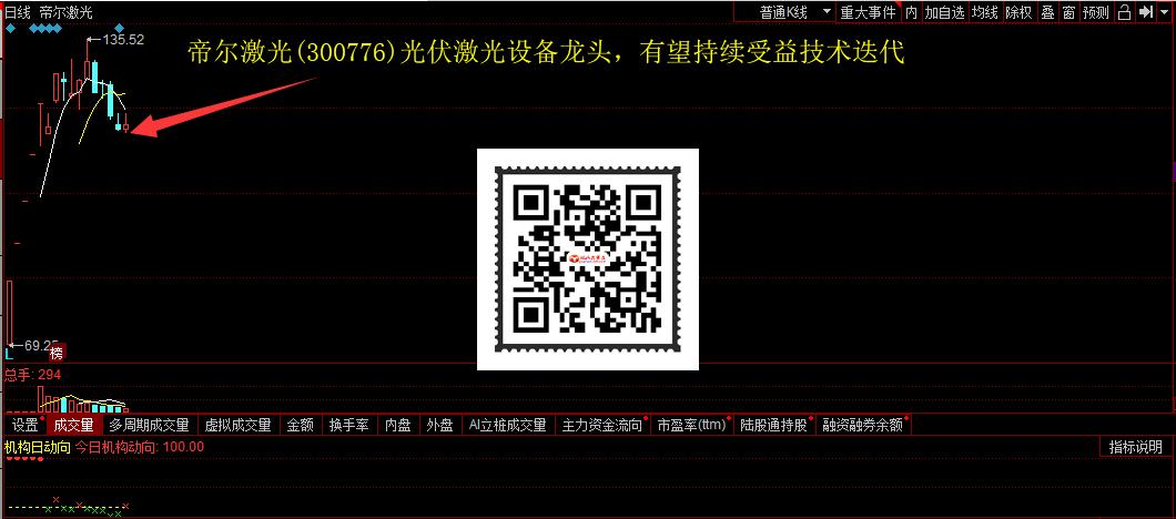 帝尔激光(300776)光伏激光设备龙头,有望持续受益技术迭代