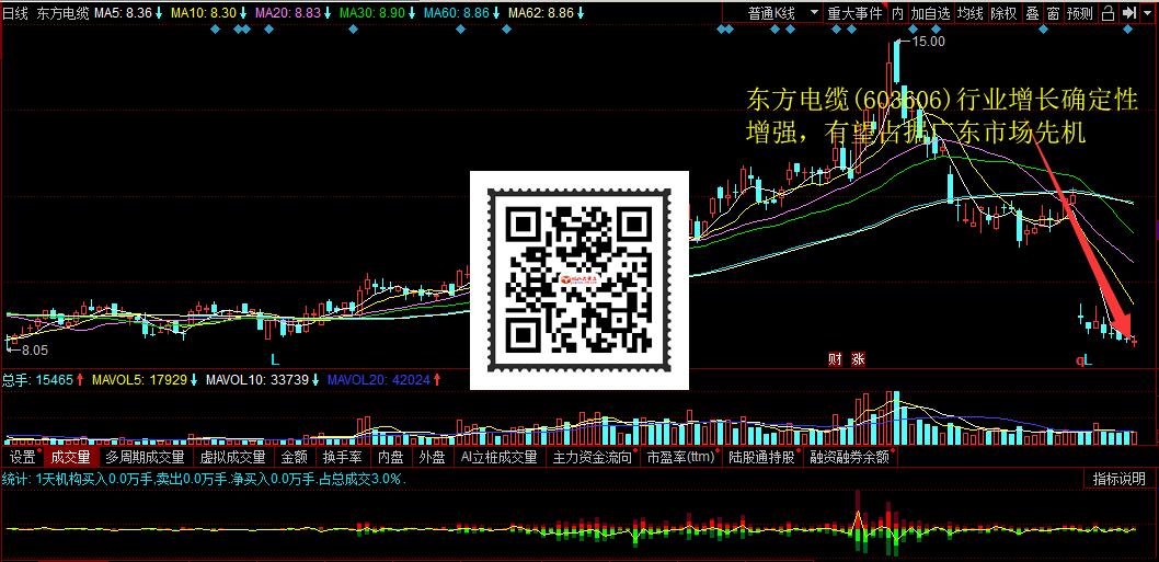东方电缆(603606)行业增长确定性增强,有望占据广东市场先机