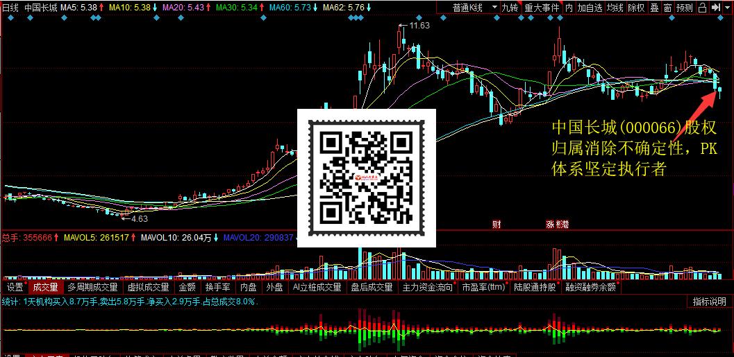 中国长城(000066)股权归属消除不确定性,PK体系坚定执行者
