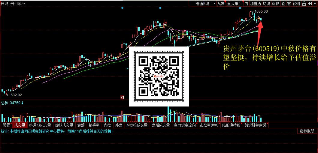 贵州茅台(600519)中秋价格有望坚挺,持续增长给予估值溢价