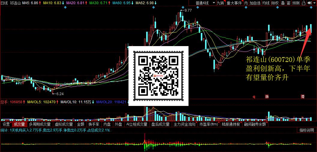 祁连山(600720)单季盈利创新高,下半年有望量价齐升