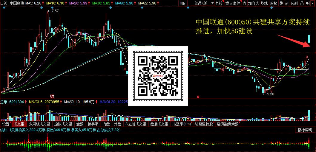 中国联通(600050)共建共享方案持续推进,加快5G建设