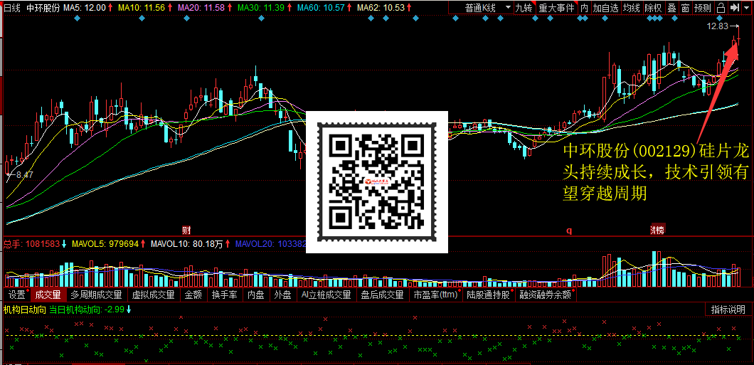 中环股份(002129)硅片龙头持续成长,技术引领有望穿越周期