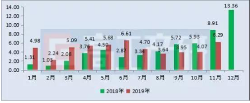 研究报告:动力电池装机量环比改善 股民大家庭股票论坛