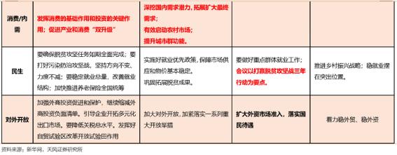 中央经济工作会议定调2020,这些行业机会大 股民大家庭股票论坛