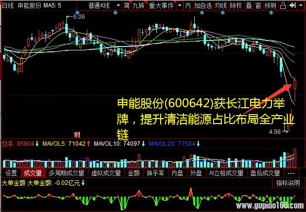 申能股份(600642)获长江电力举牌,提升清洁能源占比布局全产业链
